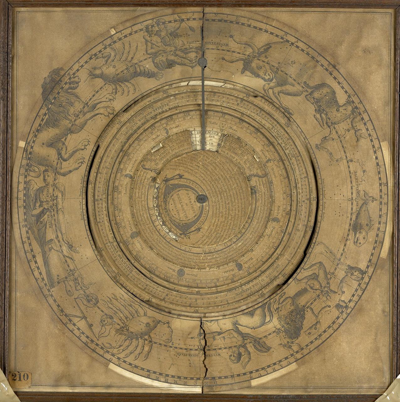 Lunarium, gedrukt naar het lunarium van A. Schortinghuis uit 1792, gravure