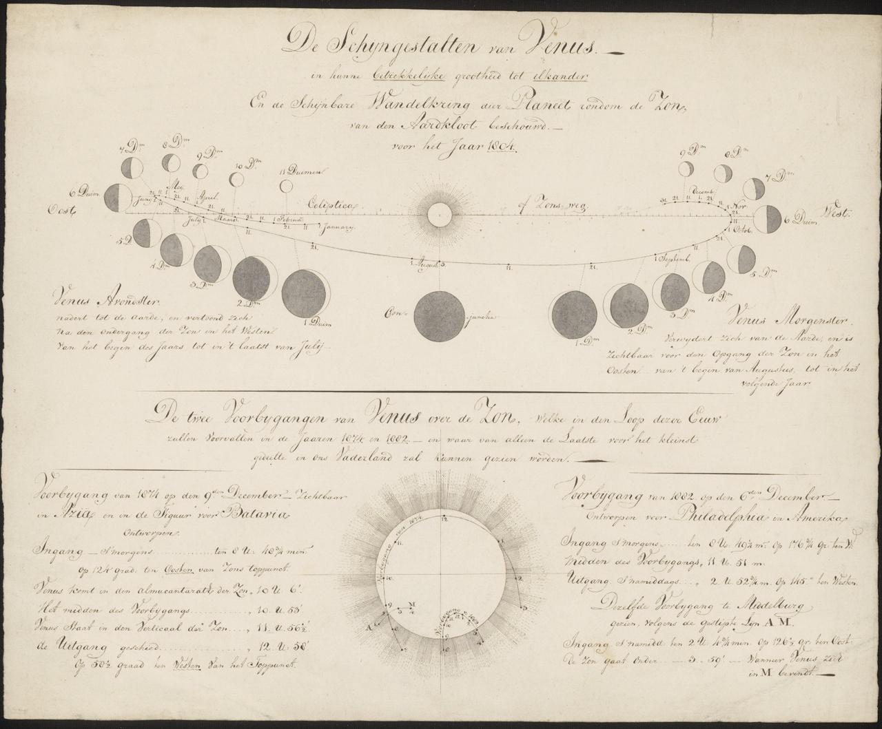 De Schijngestalten van Venus, Johan Pieter Bourjé