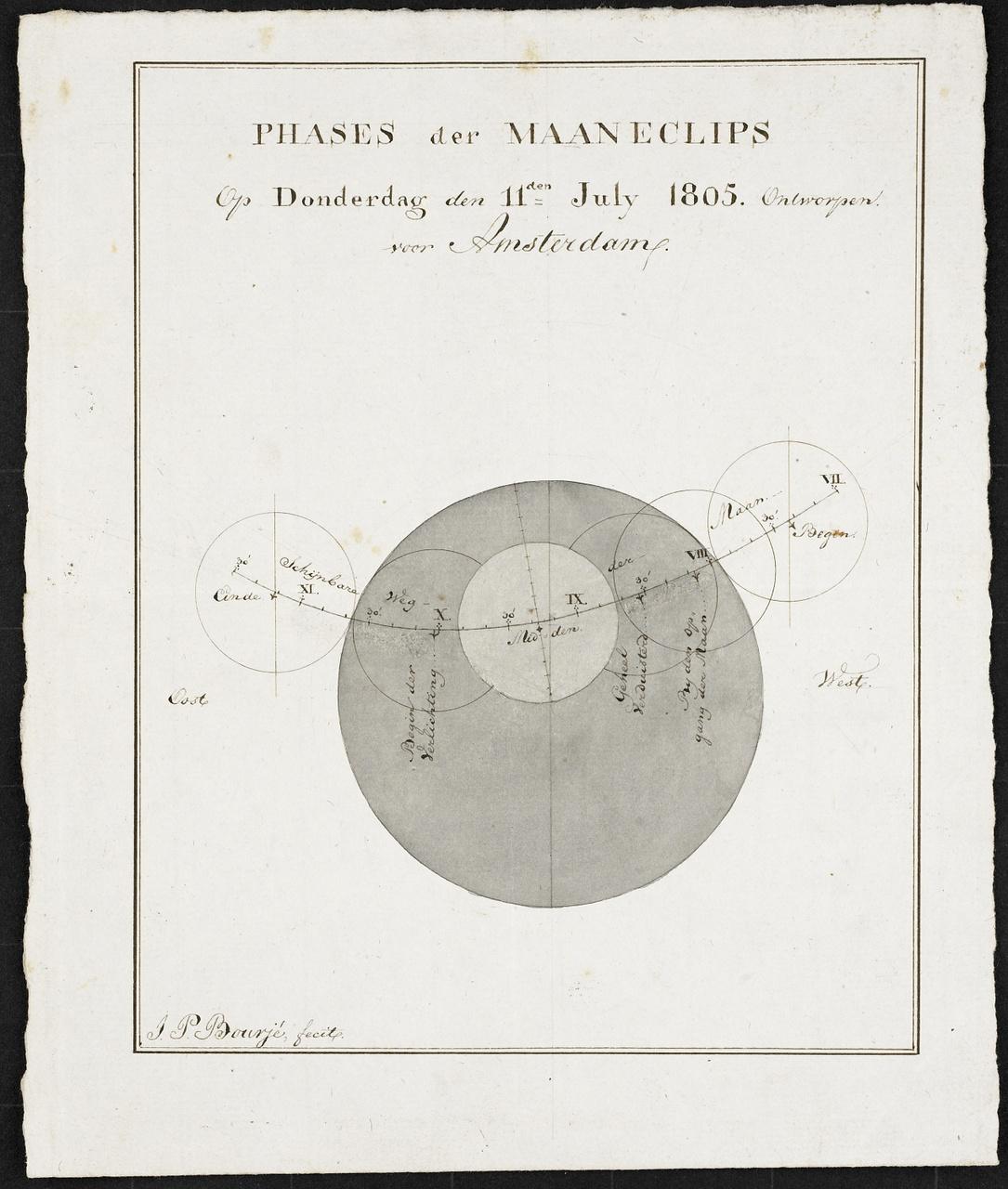 Phases der Maan Eclips, Johan Pieter Bourjé